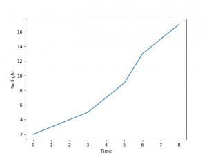 matplotlib-plot