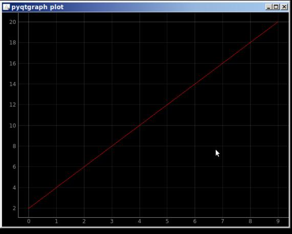 pyqtgraph plot